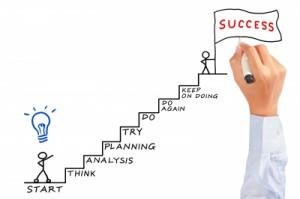 Start up steps